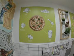 Pizza didactic board....