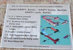 Banffy Castle - layout