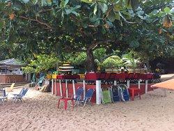Puestos de la playa