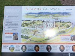 Elcho Castle information board