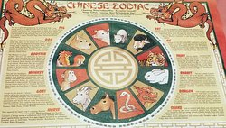 Chinese calendar placemat