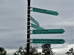 Signposts to other areas of conflict in the Second World War