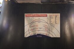 Titan II Flight Profile