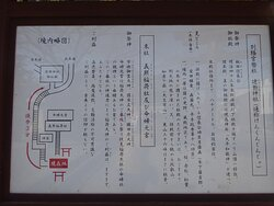 神社と稲荷社の説明看板