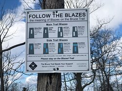 What the trail blazes mean