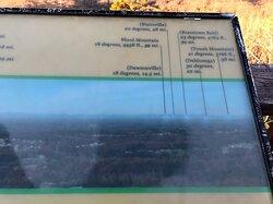 Interpretive panoramic chart 1