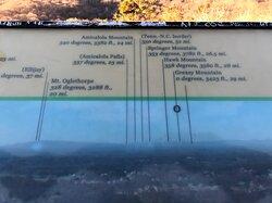 Interpretive panoramic chart 2