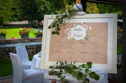 Tischplan der Hochzeitsgesellschaft