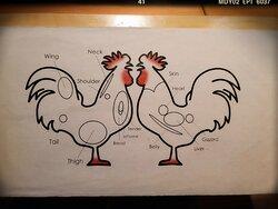 Menu: Chicken Parts