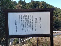 佐田の京石 看板