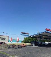 Annie's Burgertown