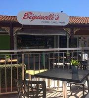 Biginelli's