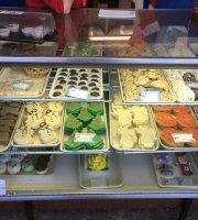 Sweet Shoppe Bakery Incorporated