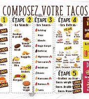 Tacos and Co