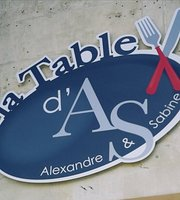 Restaurant Table d'AS