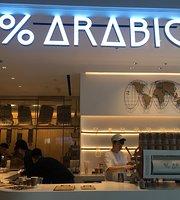 % Arabica (IFC)