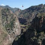 Royal Gorge aerial tram