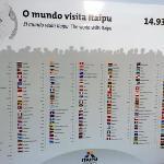 The World visits Itaipu