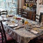 il tavolo della colazione