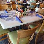 N A B Table