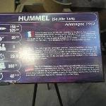 HUMMELの砲口径、初速、乗員数、最高速等