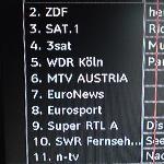 TV ist auf deutsche Gäste eingerichtet