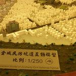 坑道の模型