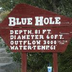 Information about the Blue Hole