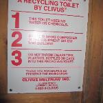 Ahhh!  Composing toilets.