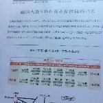 諏訪大社を巡るバスの時刻表