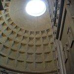 The Sun through the Pantheon hole