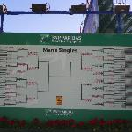 Men's Draw at the tennis tourney