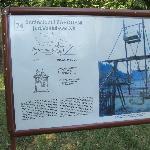 Info about Ferris Wheel