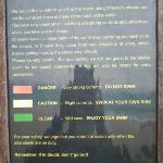 El cartel informativo sobre la playa