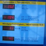 The temp and wind speed the day we visited