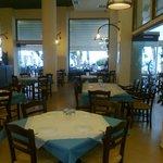 indoor Θαλασ..sea Λουτράκι