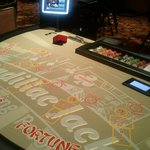 Fortune Pai Gow at Cadillac Jack's