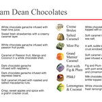 Sweet Batar is the area's exclusive seller of famous William Dean Chocolates. The chocolates see