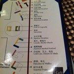 Plan für die Auswahl der verschiedenen Frühstücksstationen aus aller Welt