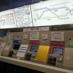 Train ticket system