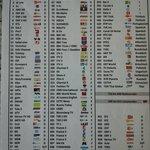 UK & EU Satellite TV
