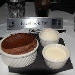 Special appreciation for Facebook Fans