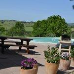 vista piscina dal portico