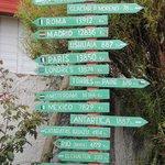 Les panneaux des distances