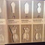 Ladies shapes at Llandudno Museum