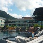 Best Pool in Asia