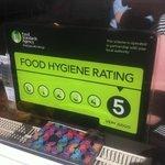Top hygiene rating