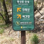 Direction Signboard