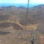descending by funicular from the volcano