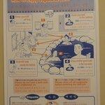 instrucciones onsen